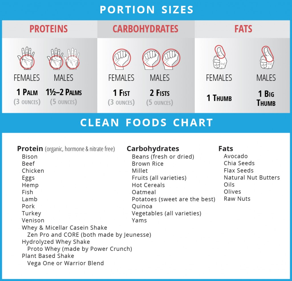 Clean Foods and Portion Sizes