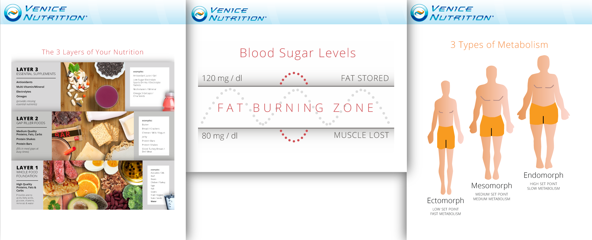 Venice Nutrition Marketing Material